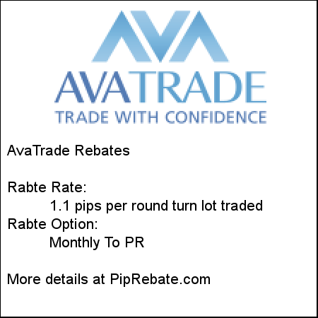 avatrade-rebates-facebook.png