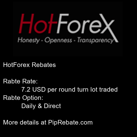 hotforex-rebates-facebook.png
